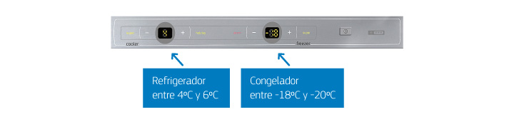 control-frigorificos