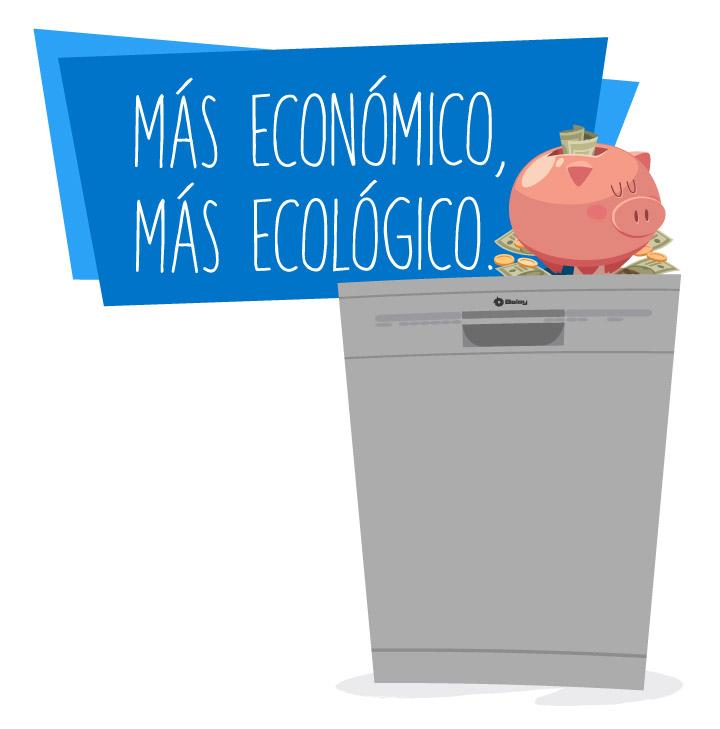 Lavavajillas económicos