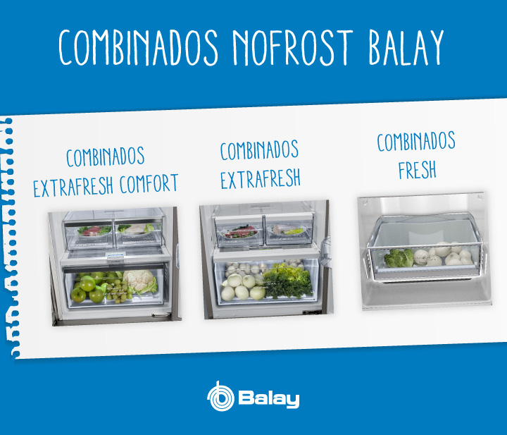 Prestaciones combinados Balay