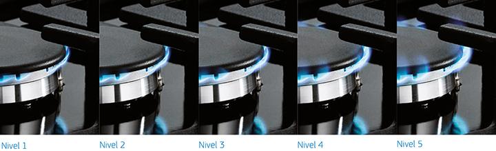 Placas de gas con control de la llama