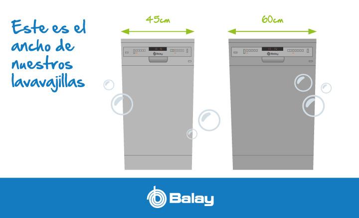 Medidas lavavajillas Balay