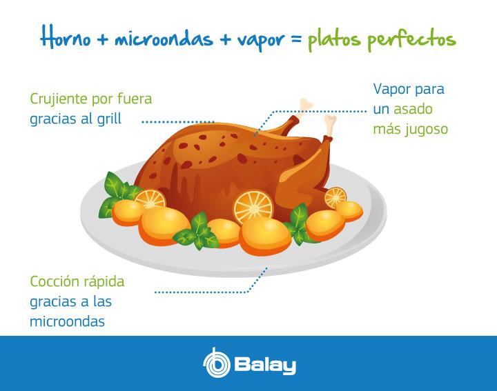 Pollo asado con horno vapor Balay