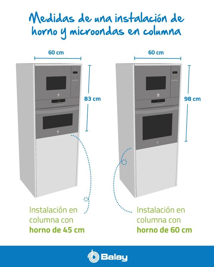 Medidas columna horno y microondas