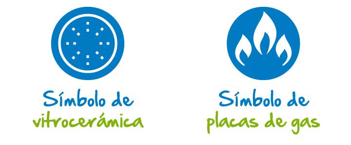 Símbolo placas vitrocerámicas y gas